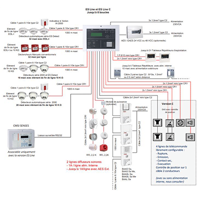 alarme detection incendie schemat